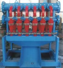 GXX efficient low price hydro cyclone with high quality