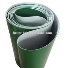 Multi-Ply Conveyor Belting, PVC conveyor belt