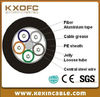 fiber optic cable manufacturers Fiber optic cable GYTS optical fiber cable price