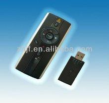 brand usb flash drive 2013hotsale!!!!