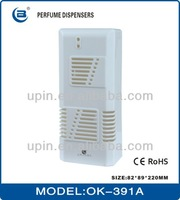 Fan style Automatic air freshener dispensers for hotel Feature