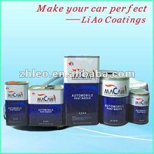 Car Refinish Paint Body Filler