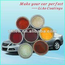 Color Toner for Car Refinish Paint