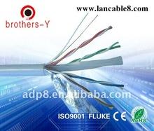 Fluke Test Passed FTP CCA Cat6 Lan Cable