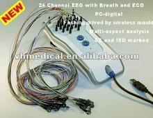 ambulatory portable eeg