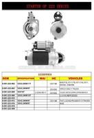 0001223002 Bosch engine starter