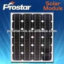 flexible solar panel 100w