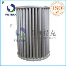 Cartridge Filter Elements G2.5 20Micron FILTERK Production