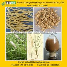 Lalang Grass Rhizome Extract