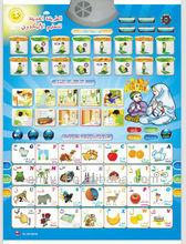 Arabic gifts language translator phonetic chart