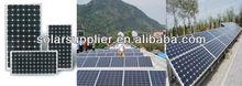 High Quality 500W 1KW 2KW 3KW 5KW Price Per Watt Solar Panels In India,High Quality Off Grid Auto Switch 6000W Solar Panel Price