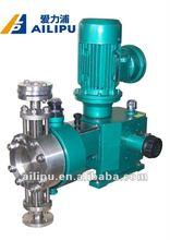 JYM3.0 Series Hydraulic pump