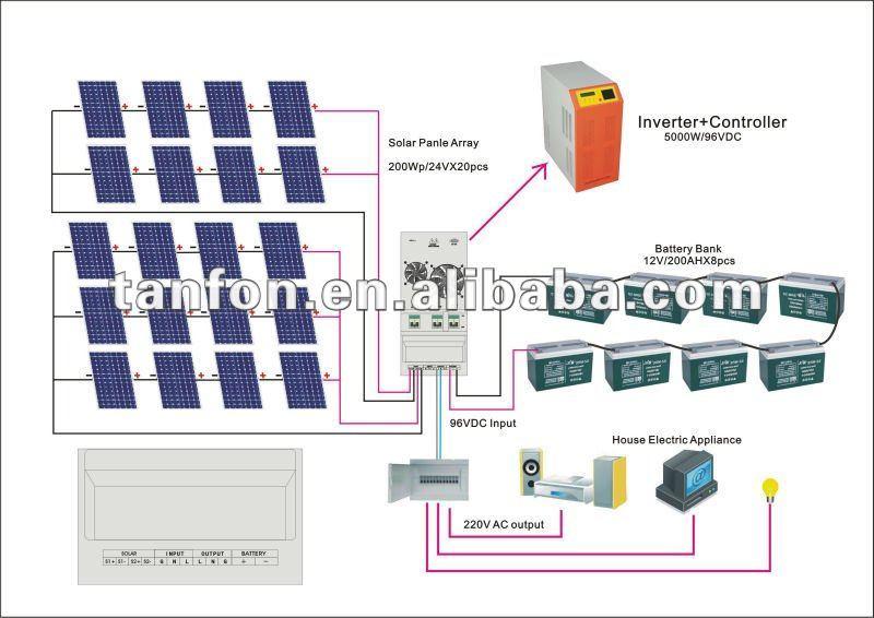 solar air systems a design handbook pdf
