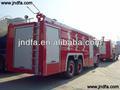 ชนิดของรถดับเพลิง0086-15589898888