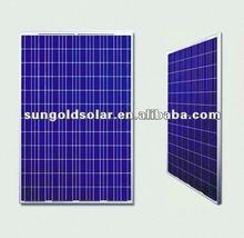 photovoltaic panel price 245W30V