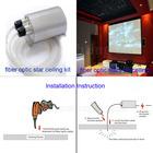 Fiber optic light for ceiling decoration