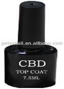 Gel top coat for natural nails Top coat nail polish