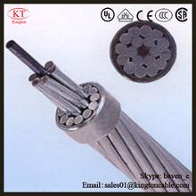line design acsr conductor bare cables