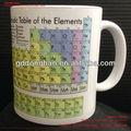 tabla periódica de los elementos de cerámica impreso taza de porcelana
