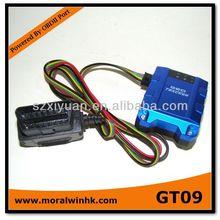 High Sensitivity Car Detector Anti Tracker