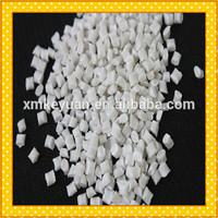 thermally conductive engineering plastic polypropylene granules manufacturer,heat conductive polypropylene pp