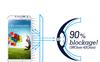Blue light cut screen protector for Samsung Galaxy S4 anti blue ray, anti uv, Eyes Care