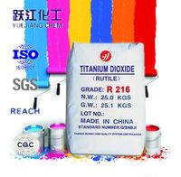 high quality tio2 manufacturer rutile /anatase grade
