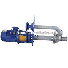 YW Series Vertical sump pump