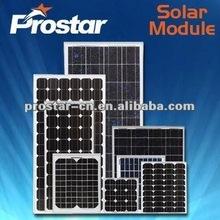 high quality 24w mono solar panel for fan