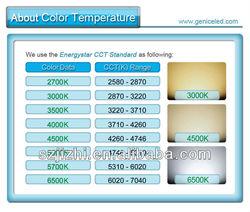 AC100-277V 18W led 2g11 tube PLL