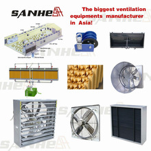 SANHE Exhaust fan/cooling pad/air inlet/light filter/Poultry house