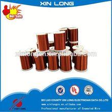 2014 best sale UL enamel winding copper wires factory