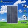 Best bluesun taiwan solar panel manufacturer usa for sale