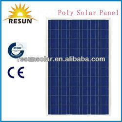 100% TUV Standard Poly Solar Panel 185W Price China