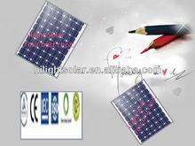 Hilight solar best price per watt solar panels 250w
