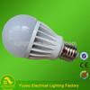 Aluminum LED Lamp housing 3528 SMD LED