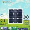 Best price 20w small solar panel