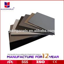 building construction materials list