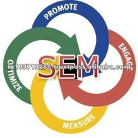 Search Engine Marketing - SEM to rank higher in the search engines and drive major targeted traffic to your website for better s