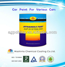 Best Quality 2K Acrylic Primer for Car Paint