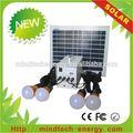 solar do carro do sistema de ventilação