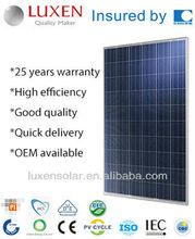 225w poly pv solar panel solar module