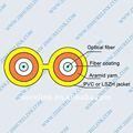 duplex de fibra óptica