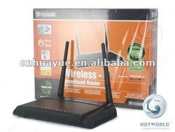 Wireless Router with 2 antennas