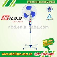 16 DC Fan/Fan Parts Suppliers China FS-1609