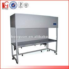 Supply Horizontal Laminar Air Flow Clean Bench