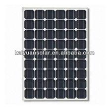 best price per watt 230w mono solar panel