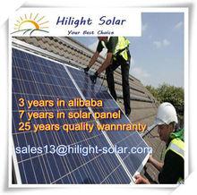 POLY Solar panel with CE TUV IEC CEC ISO INMETRO