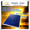 Mono 140W solar panel with TUV,CE,IEC,ISO