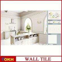 D452013 Kitchen tile backsplash patterns